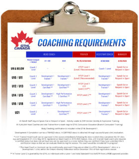 200111_GTHL_CoachingRequirements (00000004)