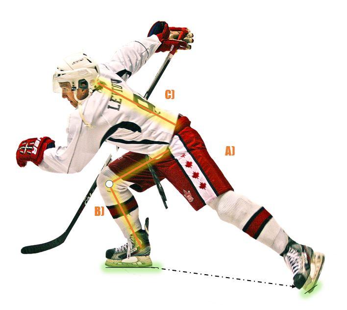 Ideal skating position.